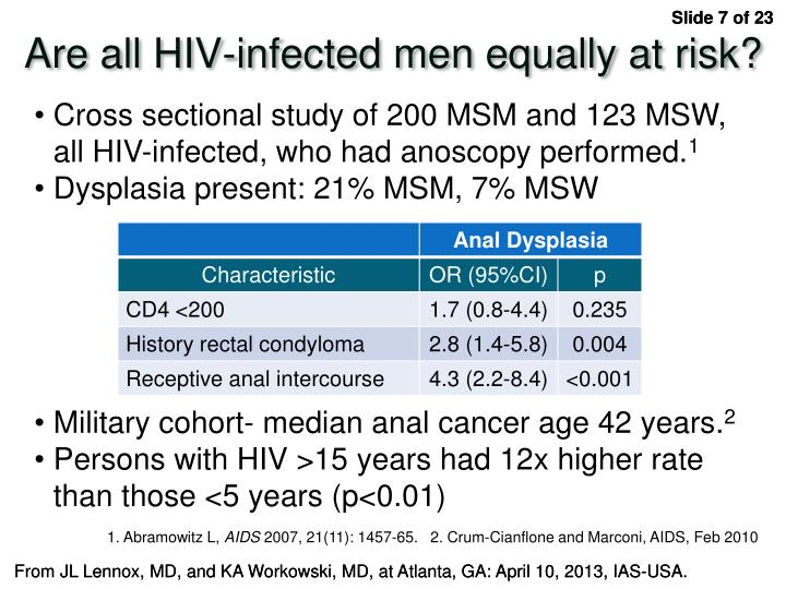 Are all HIV-infected men equally at risk?