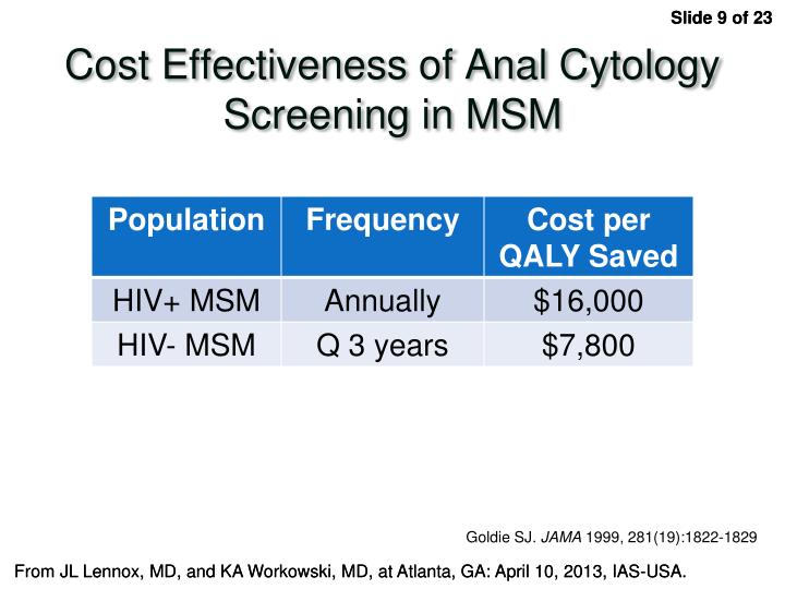 Cost Effectiveness of Anal Cytology Screening in MSM