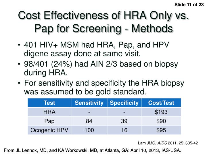 Cost Effectiveness of HRA Only vs. Pap for Screening - Methods