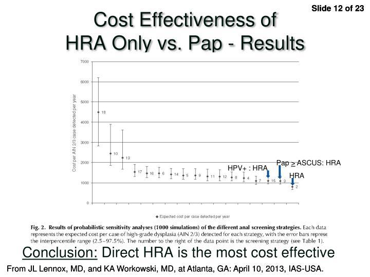 Cost Effectiveness of