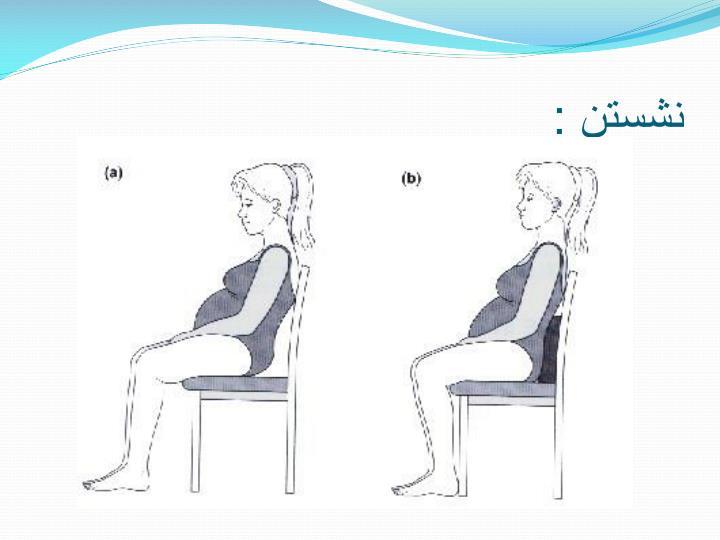 نشستن :