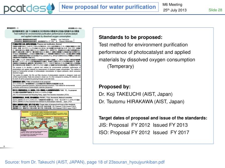 New proposal for water purification
