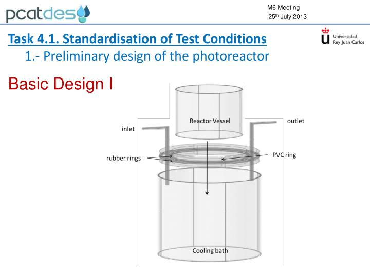 Task 4.1. Standardisation of Test Conditions