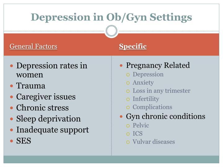 Depression in Ob/Gyn Settings