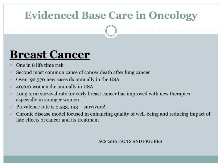 Evidenced Base Care in Oncology