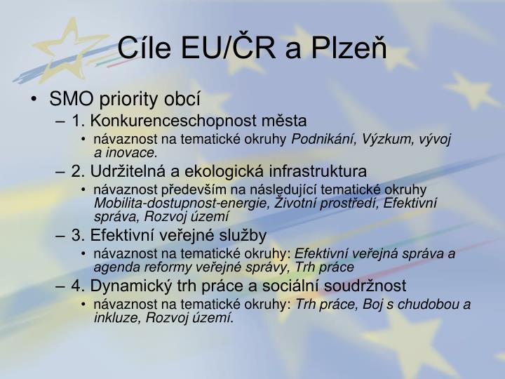 Cíle EU/ČR a Plzeň