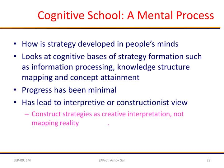 Cognitive School: A Mental Process