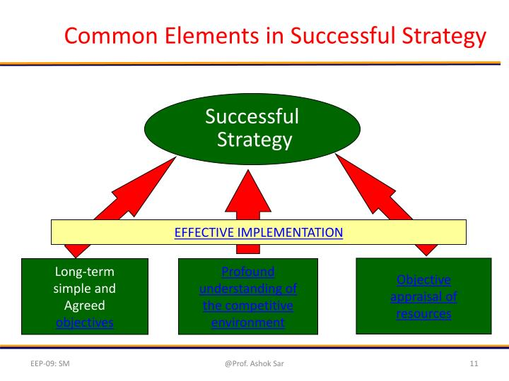 Common Elements in Successful Strategy