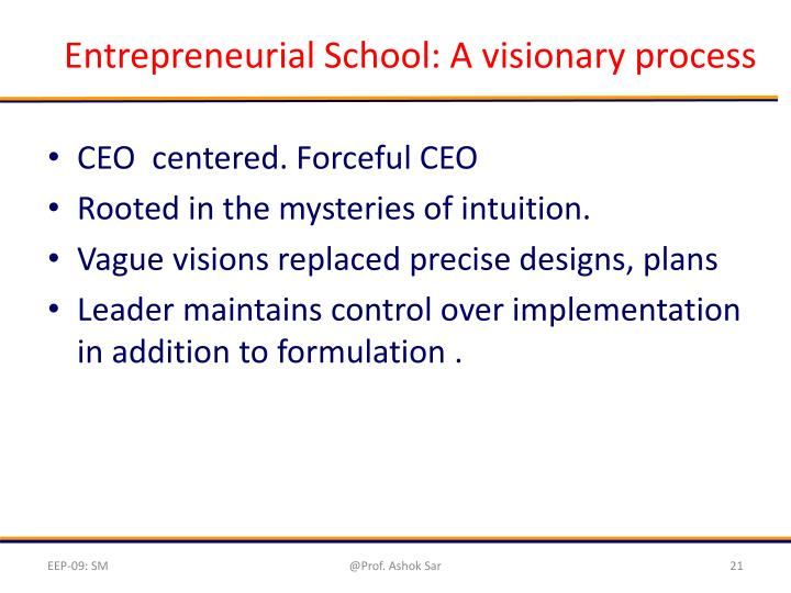 Entrepreneurial School: A visionary process