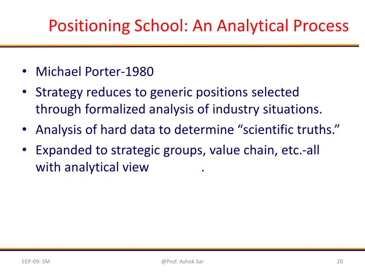Positioning School: An Analytical Process