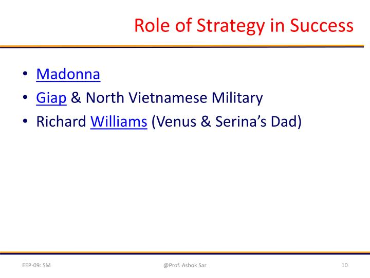 Role of Strategy in Success