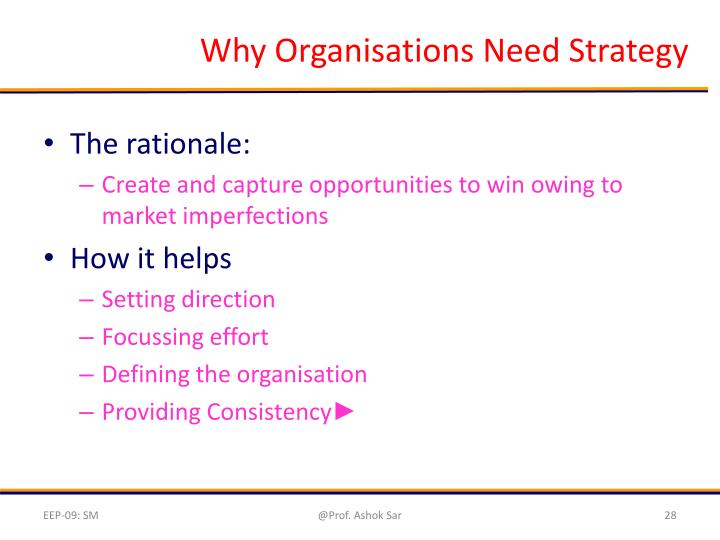 Why Organisations Need Strategy