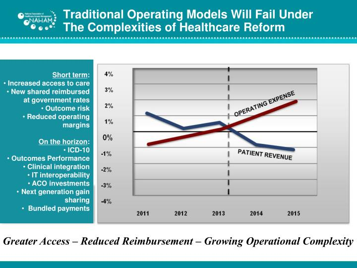 Traditional Operating Models Will Fail Under