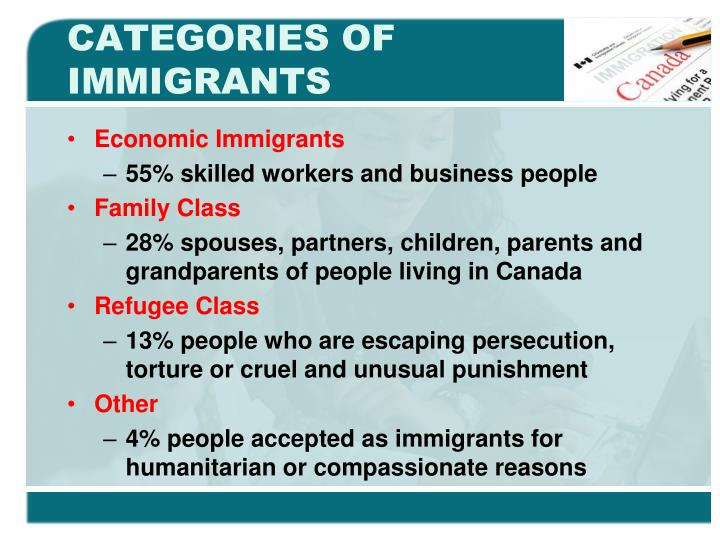 CATEGORIES OF IMMIGRANTS