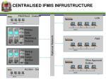 centralised ifmis infrustructure