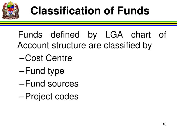 Classification of Funds