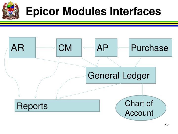 Epicor Modules Interfaces