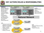 key actors roles responsibilities
