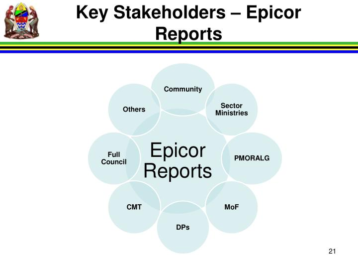 Key Stakeholders – Epicor Reports
