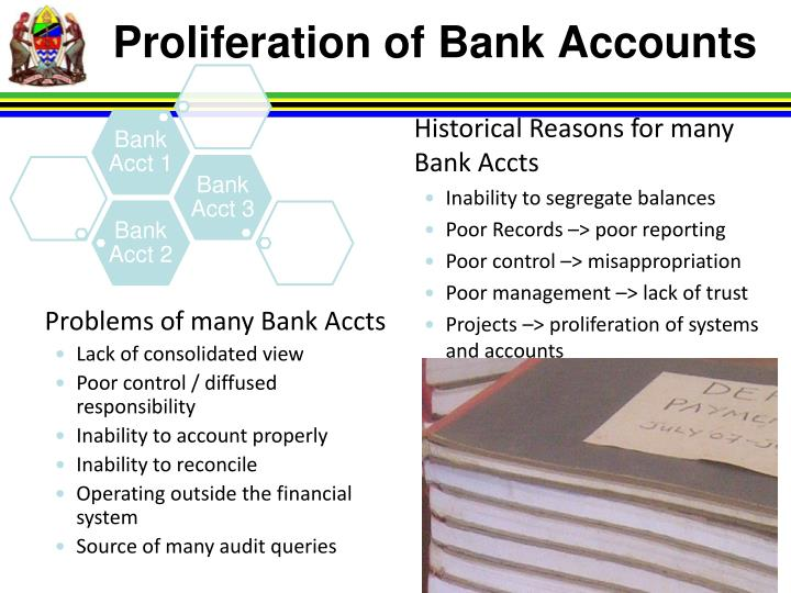 Proliferation of Bank Accounts