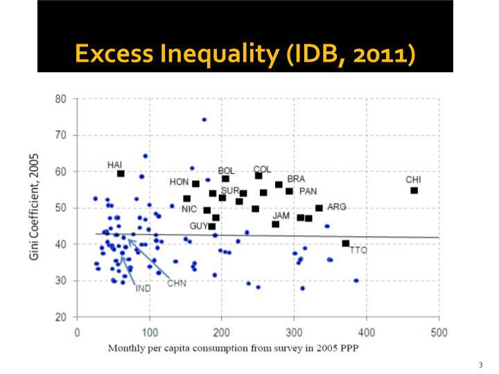 Excess Inequality (IDB, 2011)