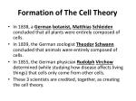 formation of the cell theory