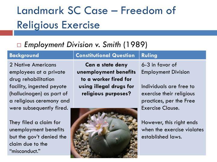 Landmark SC Case – Freedom of Religious Exercise