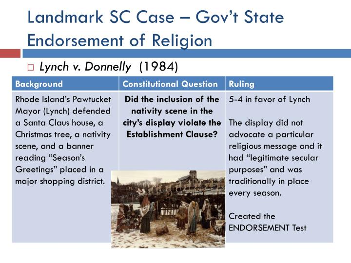 Landmark SC Case – Gov't State Endorsement of Religion