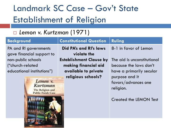 Landmark SC Case – Gov't State Establishment of Religion