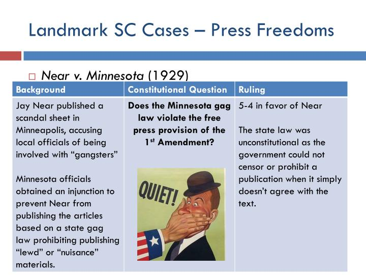 Landmark SC Cases – Press Freedoms