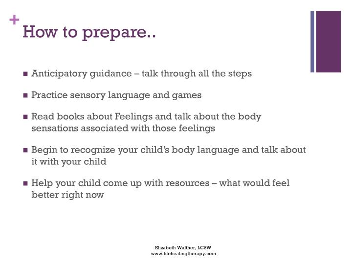 How to prepare..