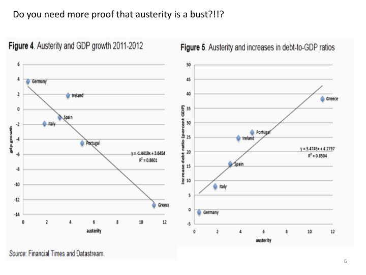 Do you need more proof that austerity is a bust?!!?