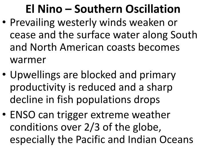 El Nino – Southern Oscillation