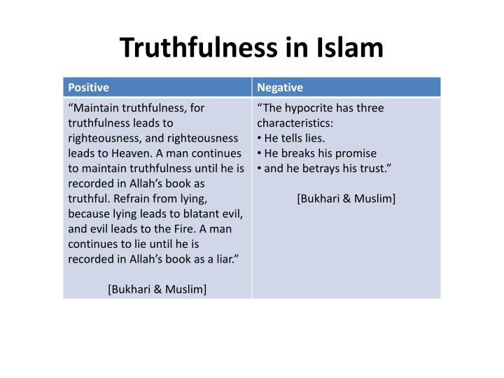 Truthfulness in Islam