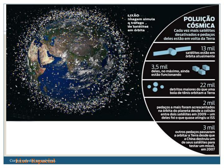O lixo espacial
