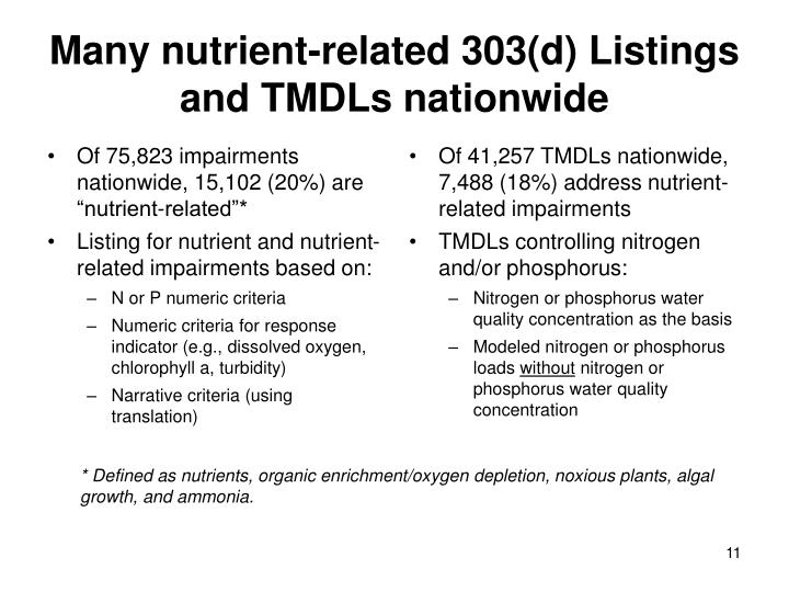 "Of 75,823 impairments nationwide, 15,102 (20%) are ""nutrient-related""*"