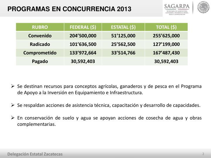 PROGRAMAS EN CONCURRENCIA 2013