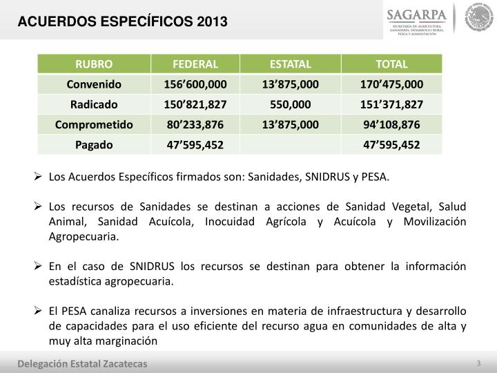 ACUERDOS ESPECÍFICOS 2013