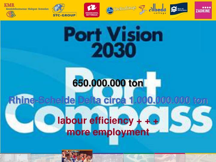 650.000.000 ton