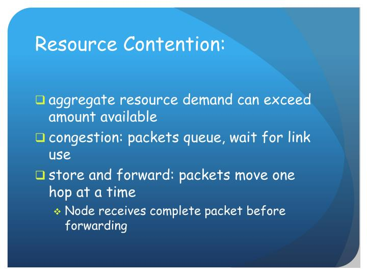 Resource Contention
