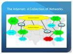 the internet a collection of networks