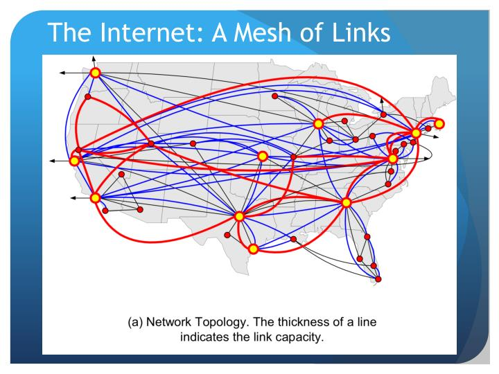 The internet a mesh of links