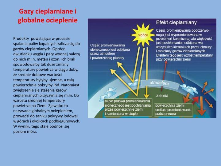 Gazy cieplarniane i globalne ocieplenie