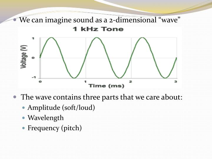 "We can imagine sound as a 2-dimensional ""wave"""