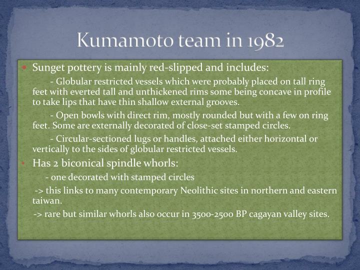 Kumamoto team in 1982