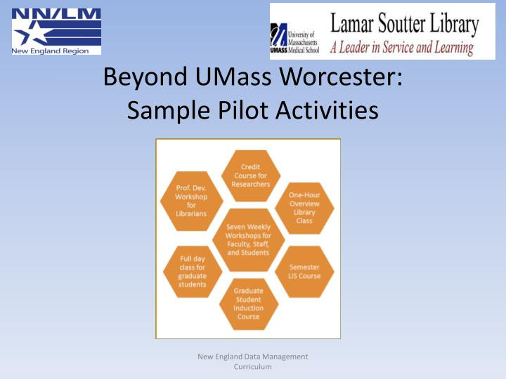 Beyond UMass Worcester: