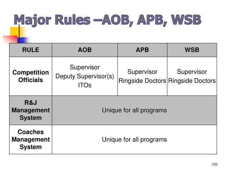 Major Rules –AOB, APB, WSB