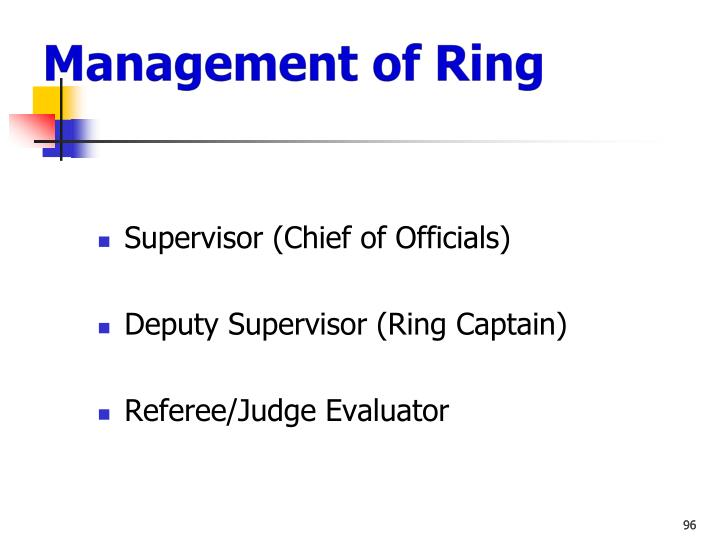 Management of Ring