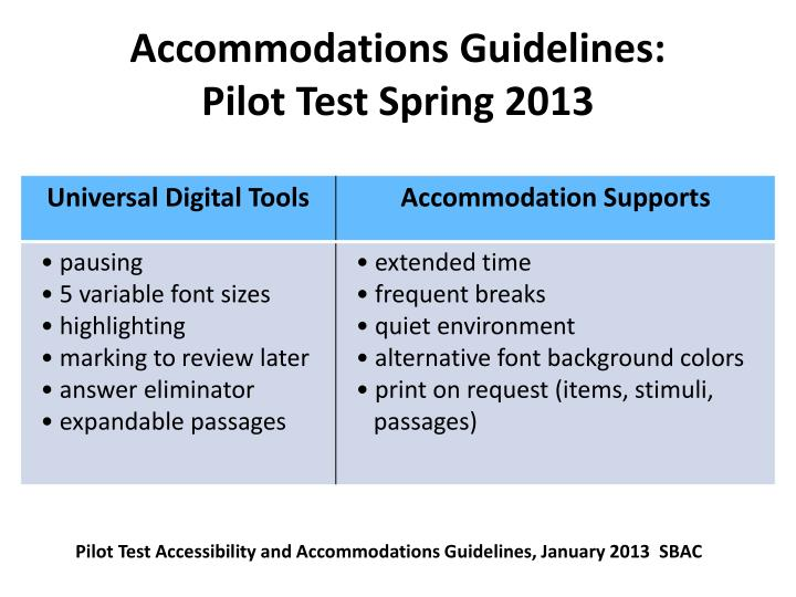 Accommodations Guidelines: