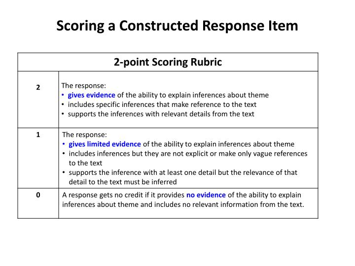 Scoring a Constructed Response Item